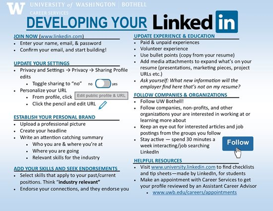photo, step by step on creating a linkedin