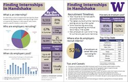 Finding internships in handshake handout
