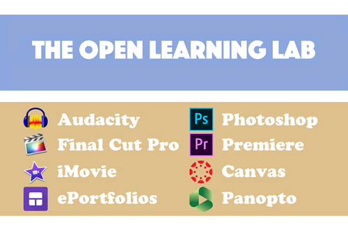 Open Learning Lab Logo - Software Support in text below.