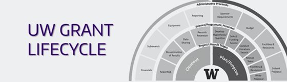UW-Grant-lifecycle-banner