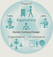 Examples with text products, jobs, environments, organizations, and tasks.