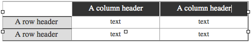 A table displaying column and row headers